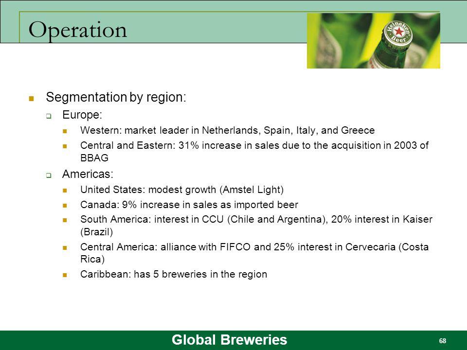 Operation Segmentation by region: Europe: Americas: