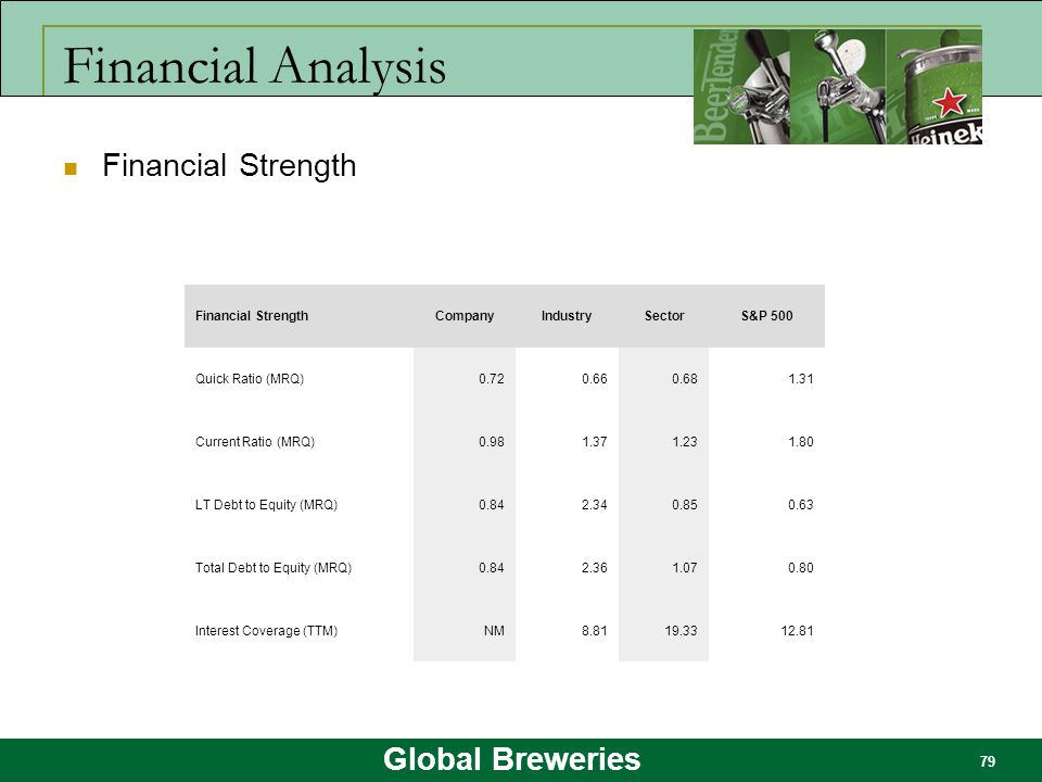 Financial Analysis Financial Strength Financial Strength Company
