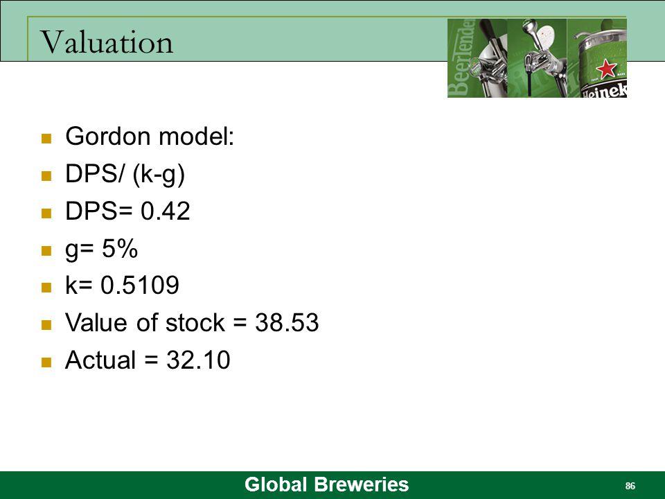 Valuation Gordon model: DPS/ (k-g) DPS= 0.42 g= 5% k= 0.5109