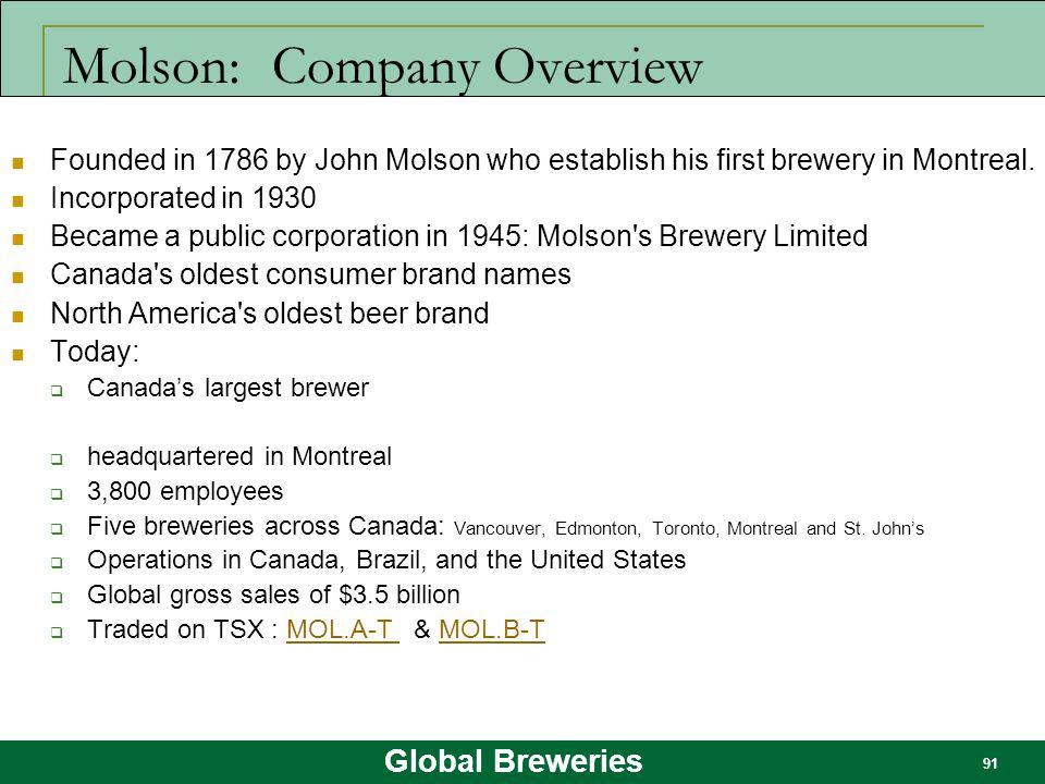 Molson: Company Overview
