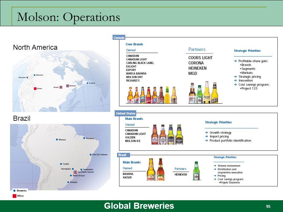 Molson: Operations North America Brazil