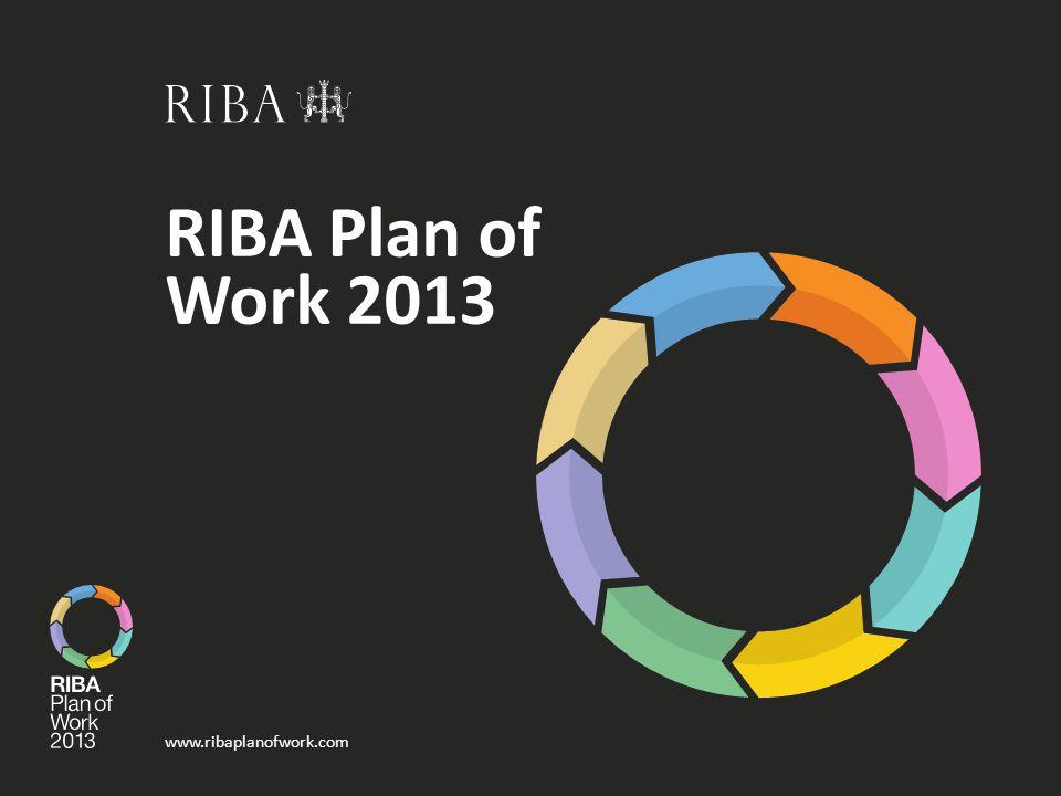 RIBA Plan of Work 2013