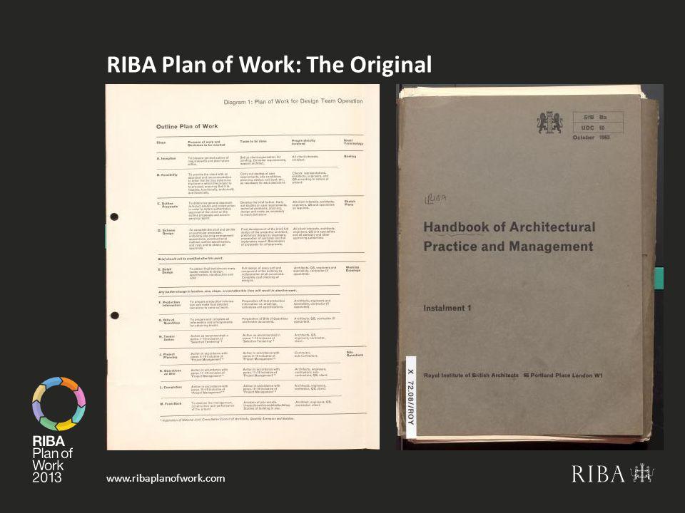 RIBA Plan of Work: The Original