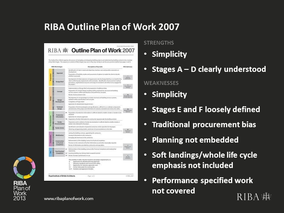 RIBA Outline Plan of Work 2007