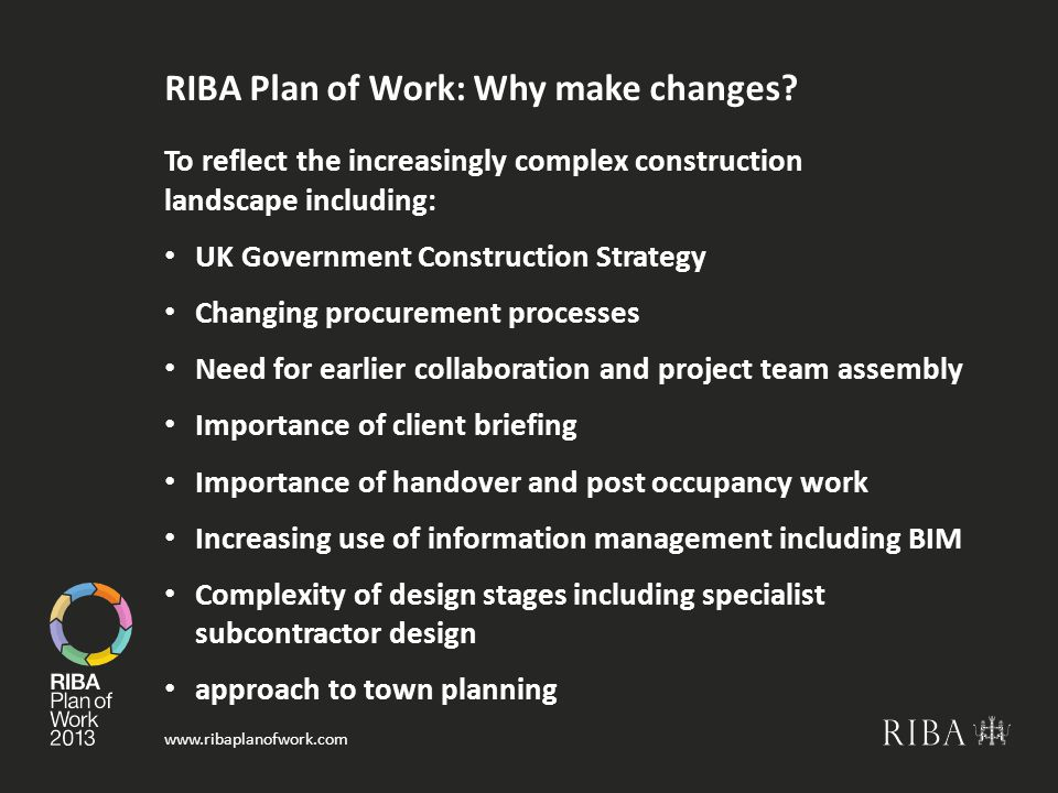 RIBA Plan of Work: Why make changes