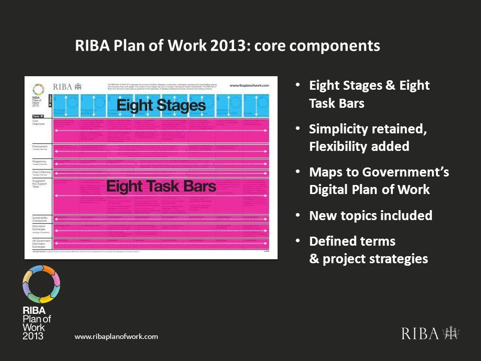 RIBA Plan of Work 2013: core components