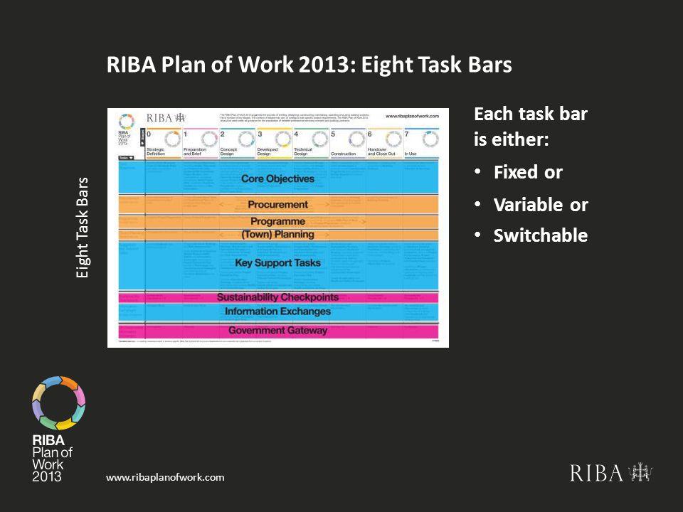RIBA Plan of Work 2013: Eight Task Bars