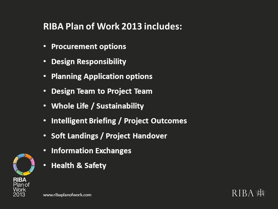 RIBA Plan of Work 2013 includes: