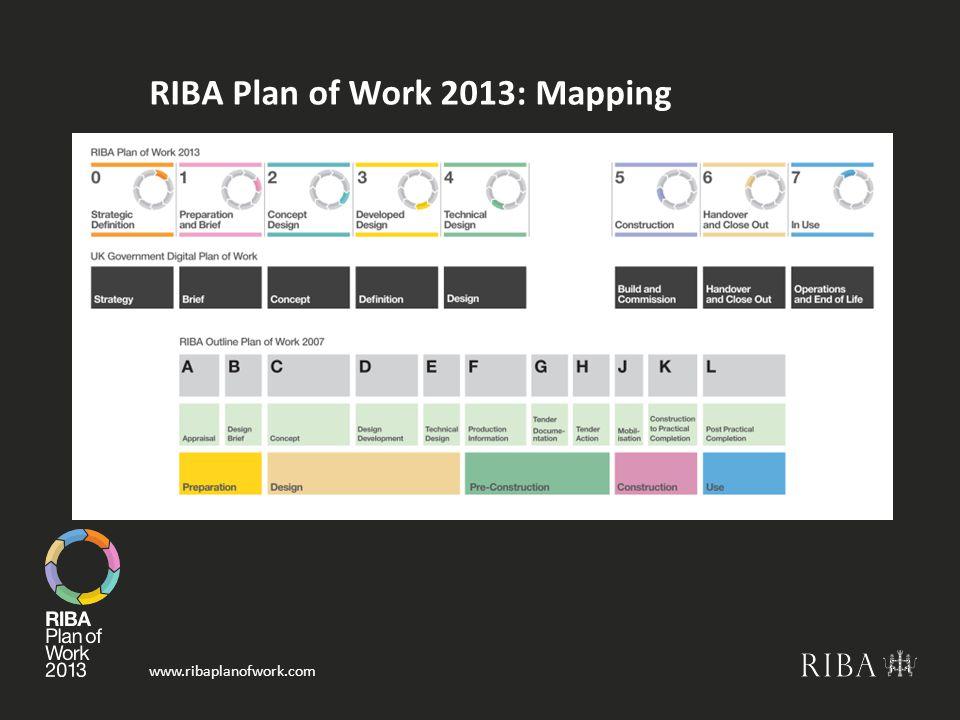 RIBA Plan of Work 2013: Mapping