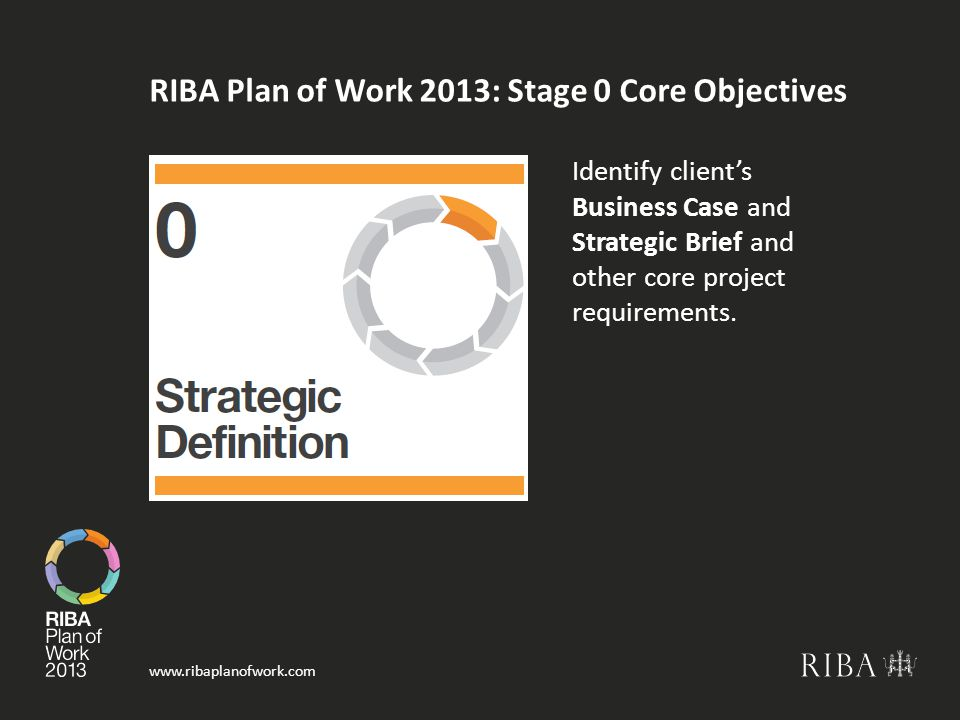 RIBA Plan of Work 2013: Stage 0 Core Objectives
