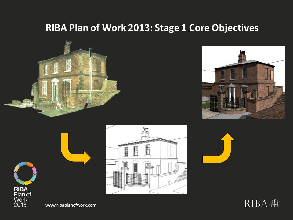 RIBA Plan of Work 2013: Stage 1 Core Objectives