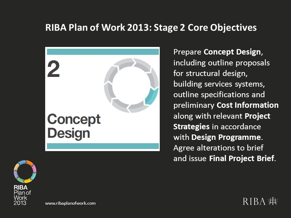 RIBA Plan of Work 2013: Stage 2 Core Objectives