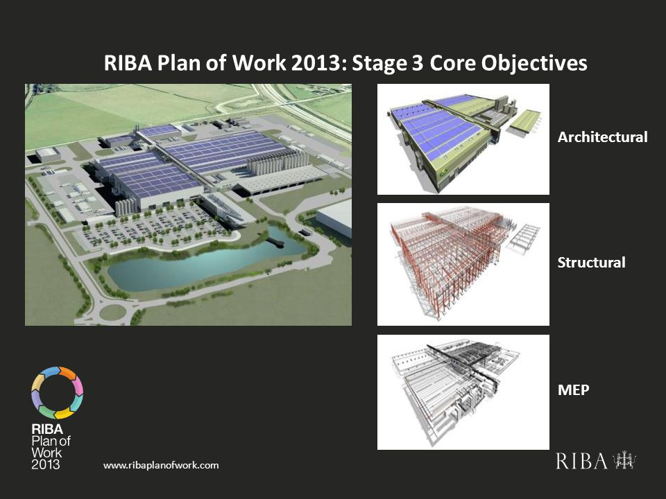 RIBA Plan of Work 2013: Stage 3 Core Objectives