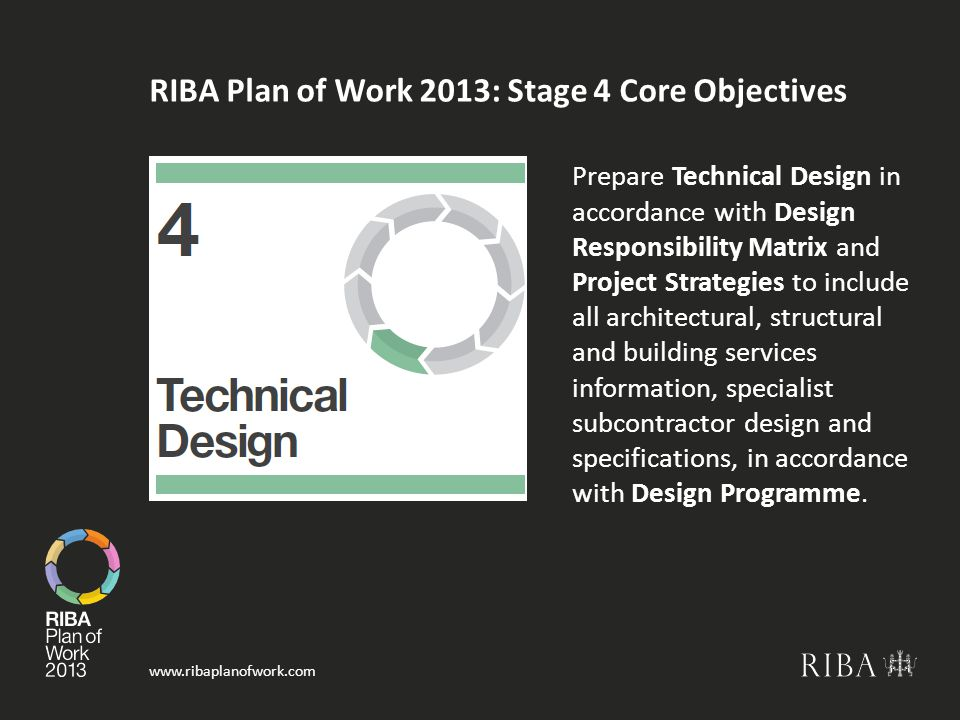 RIBA Plan of Work 2013: Stage 4 Core Objectives