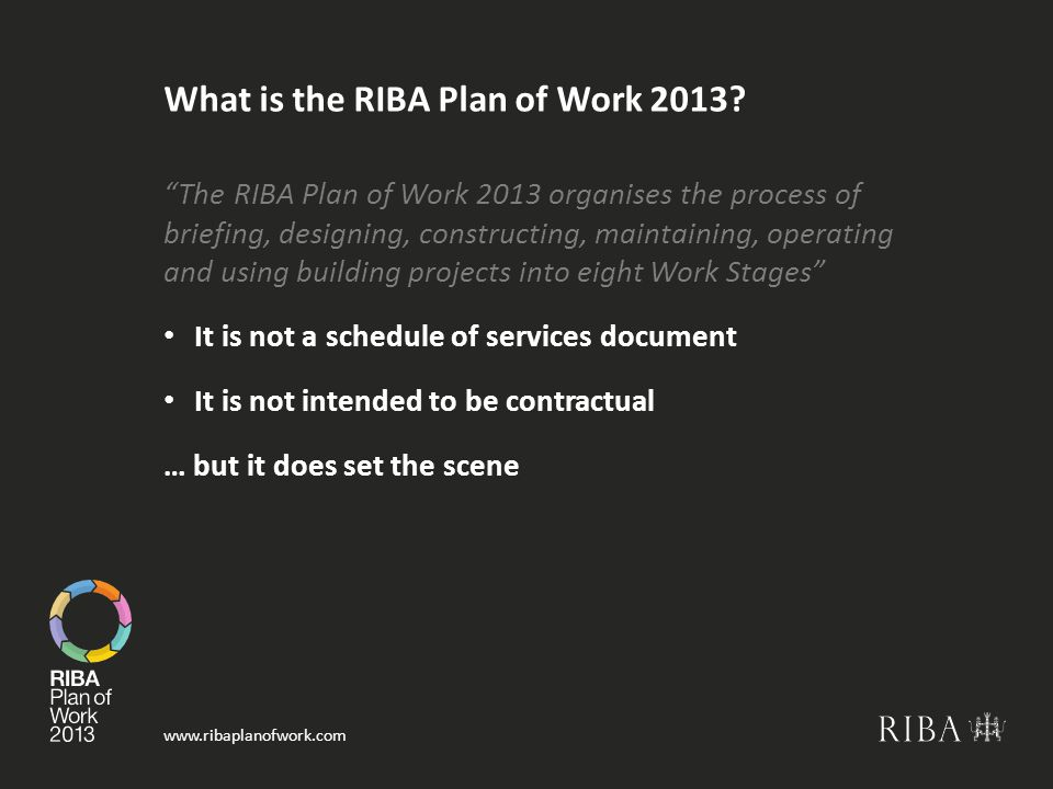 What is the RIBA Plan of Work 2013