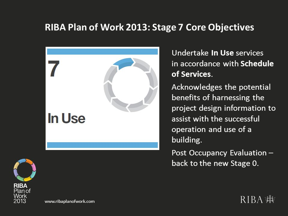 RIBA Plan of Work 2013: Stage 7 Core Objectives