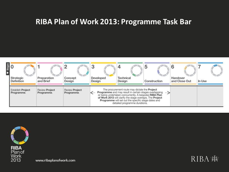 RIBA Plan of Work 2013: Programme Task Bar