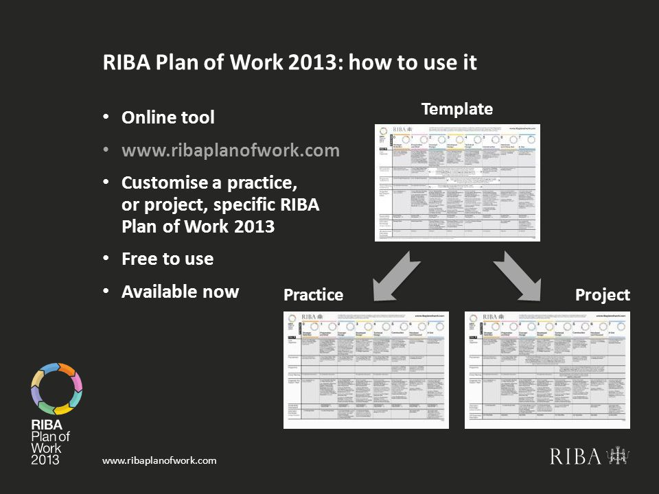 RIBA Plan of Work 2013: how to use it