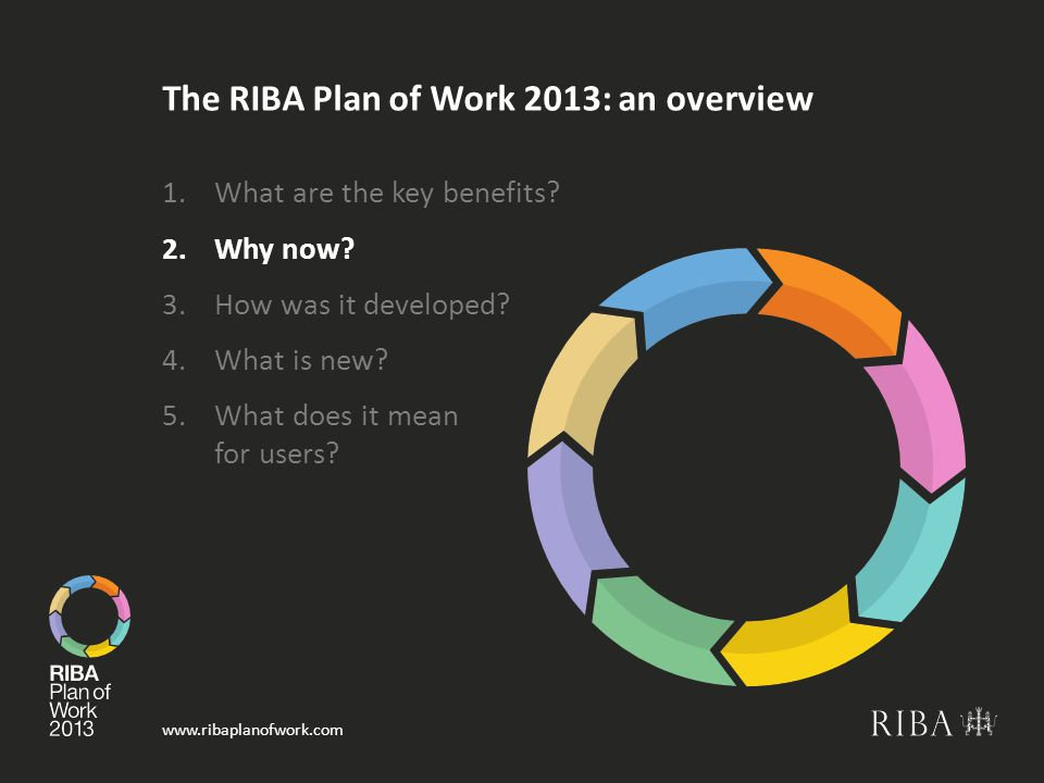 The RIBA Plan of Work 2013: an overview