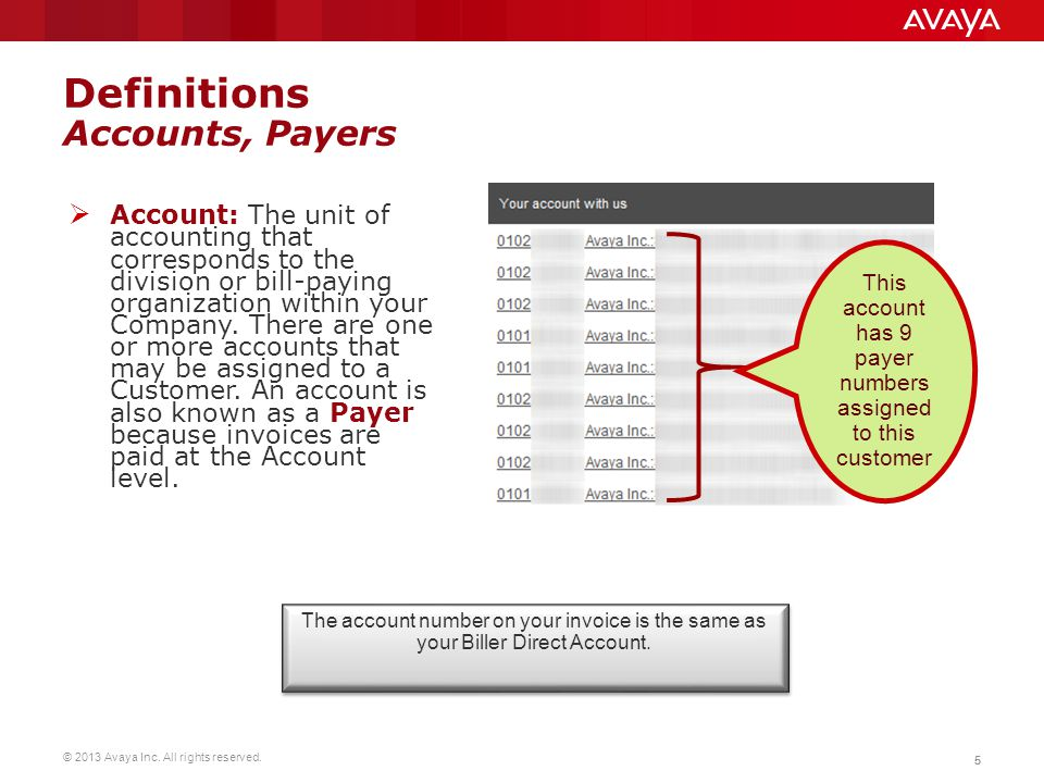 Definitions Accounts, Payers
