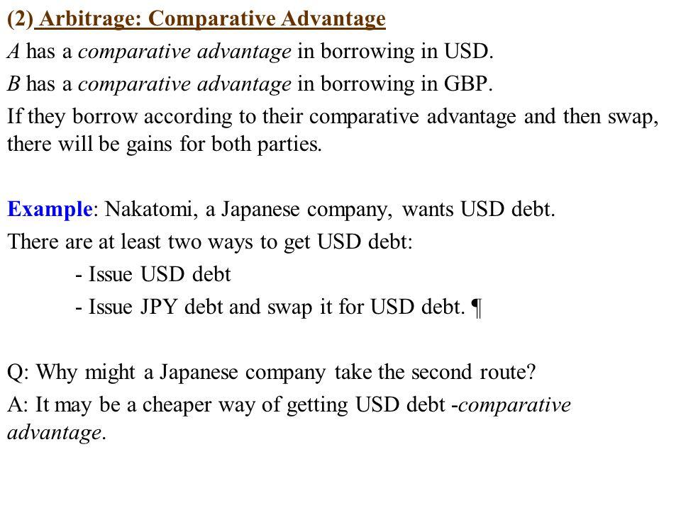 (2) Arbitrage: Comparative Advantage