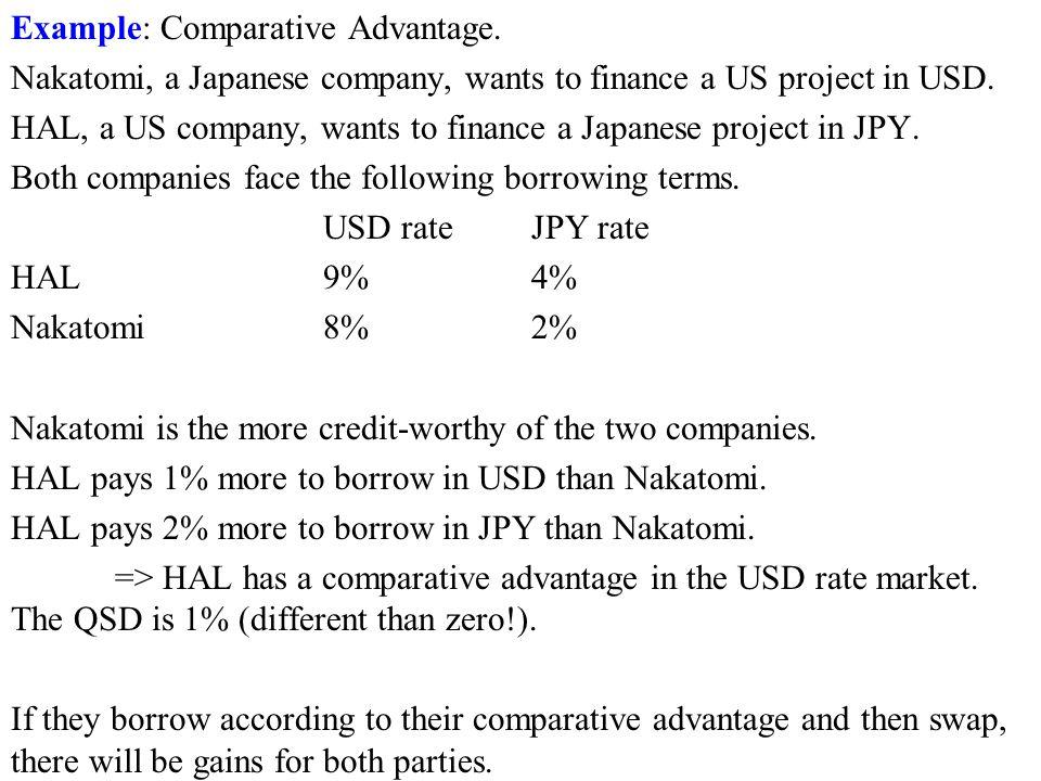 Example: Comparative Advantage.
