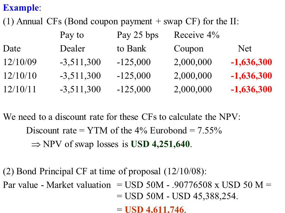 Example: (1) Annual CFs (Bond coupon payment + swap CF) for the II: Pay to Pay 25 bps Receive 4% Date Dealer to Bank Coupon Net.