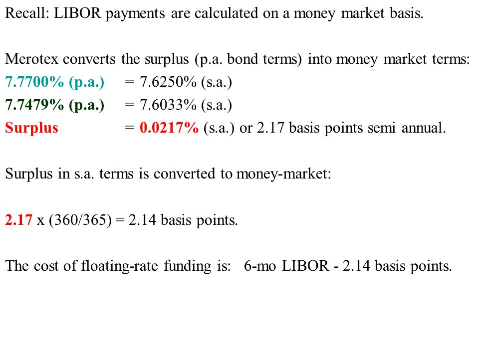 Recall: LIBOR payments are calculated on a money market basis.