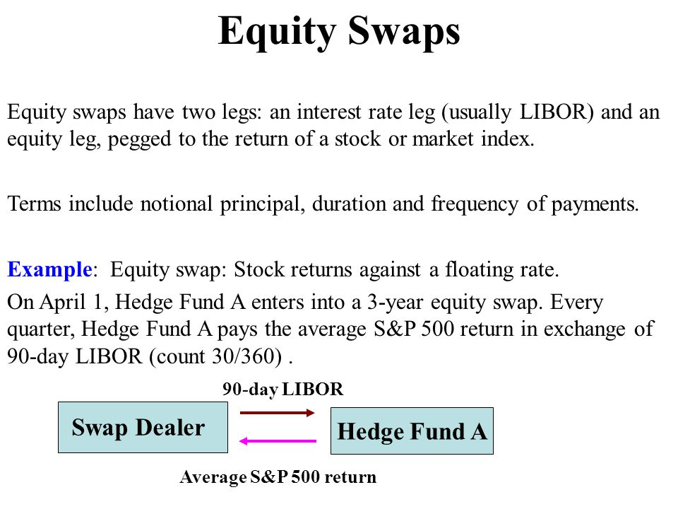 Equity Swaps Swap Dealer Hedge Fund A