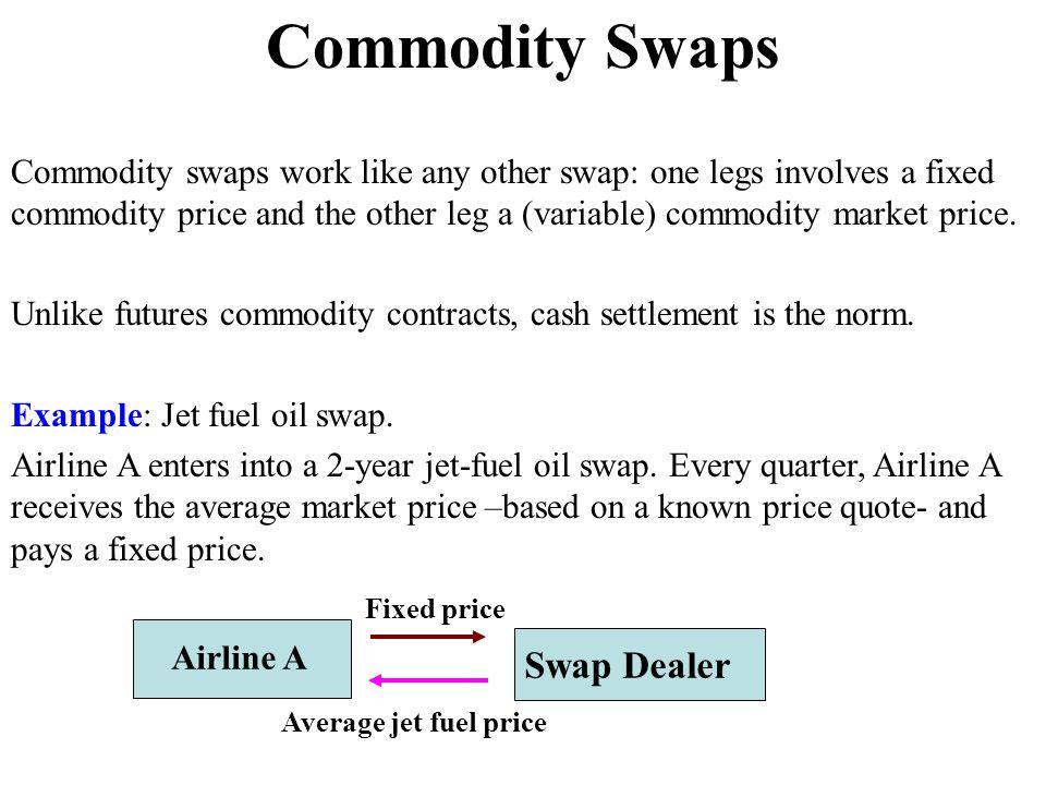 Commodity Swaps Swap Dealer
