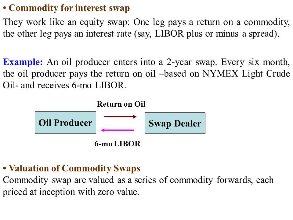 Oil Producer Swap Dealer