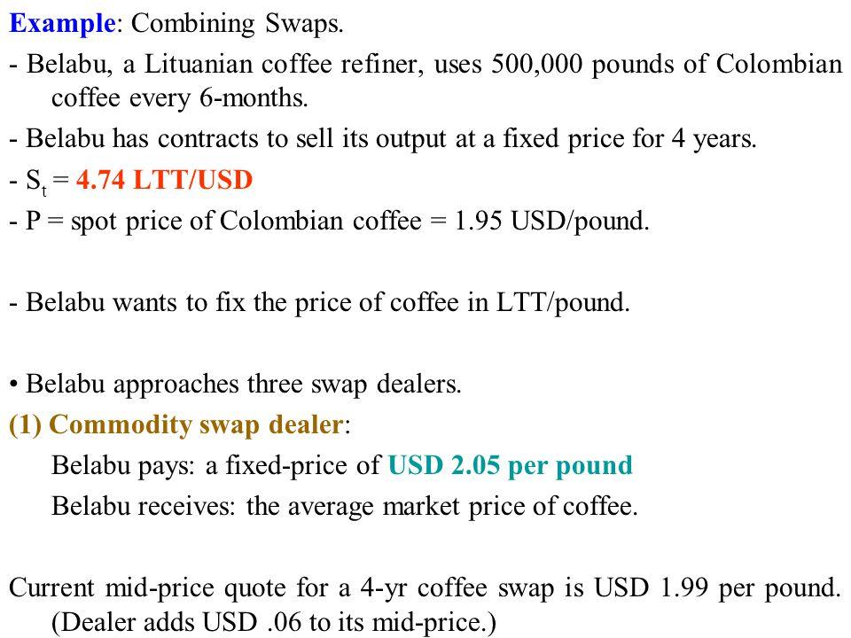Example: Combining Swaps.
