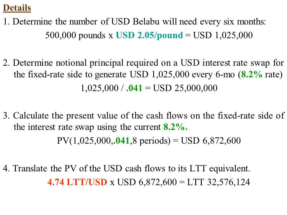 500,000 pounds x USD 2.05/pound = USD 1,025,000