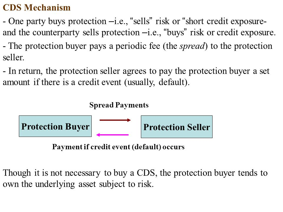 Protection Buyer Protection Seller
