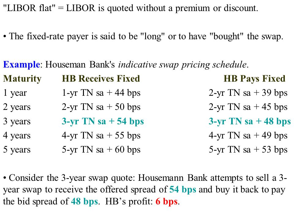 LIBOR flat = LIBOR is quoted without a premium or discount.