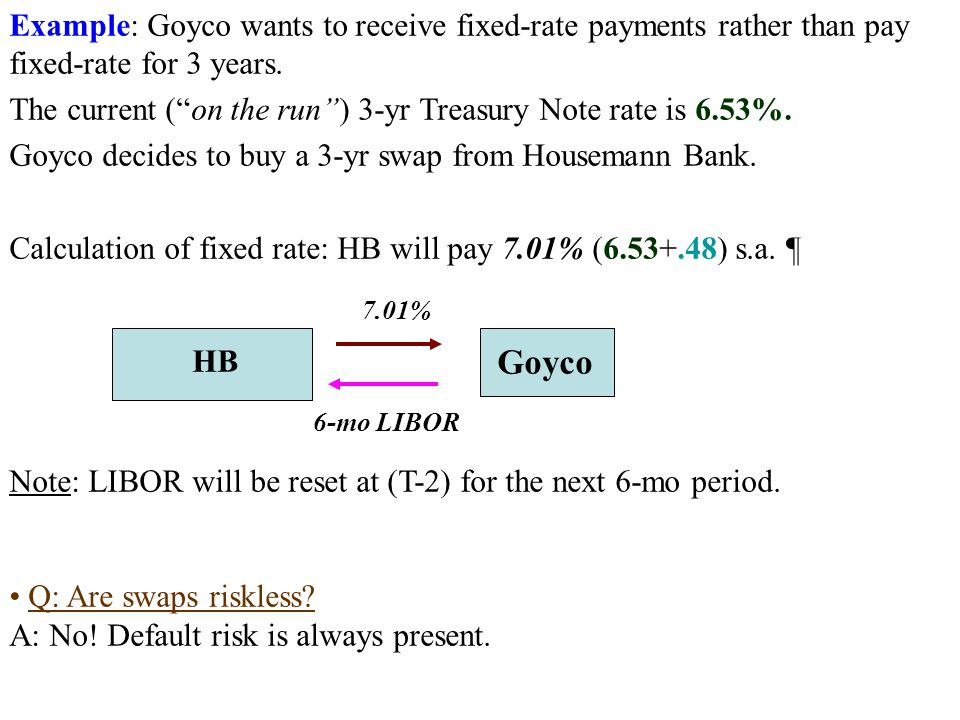 Example: Goyco wants to receive fixed-rate payments rather than pay fixed-rate for 3 years.