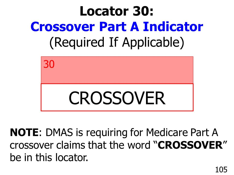 Crossover Part A Indicator
