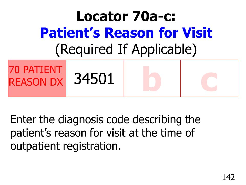 Patient's Reason for Visit