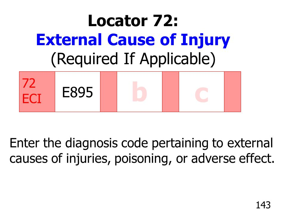 External Cause of Injury