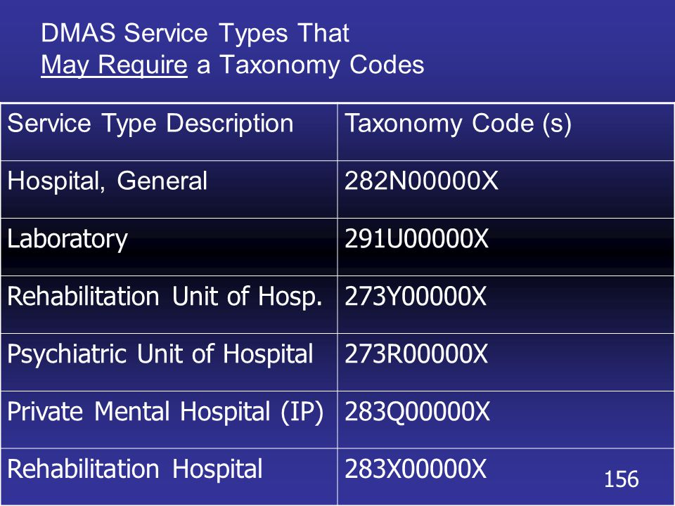 DMAS Service Types That May Require a Taxonomy Codes
