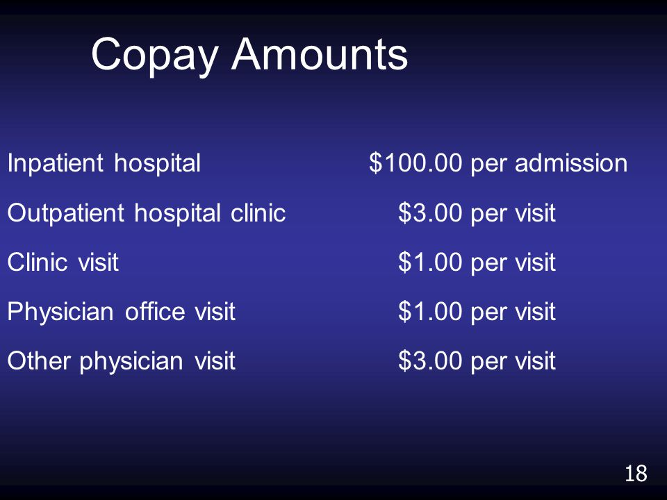 Copay Amounts Inpatient hospital $100.00 per admission