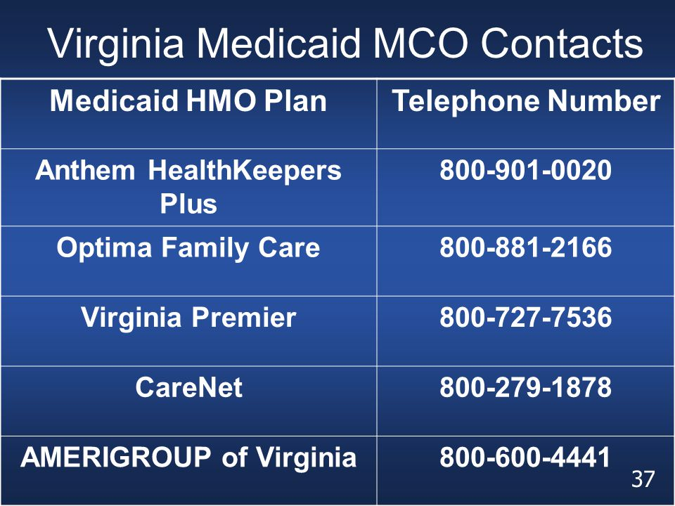 Virginia Medicaid MCO Contacts