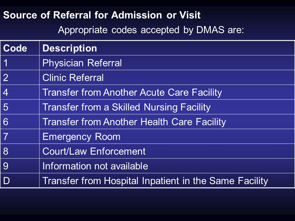 Source of Referral for Admission or Visit