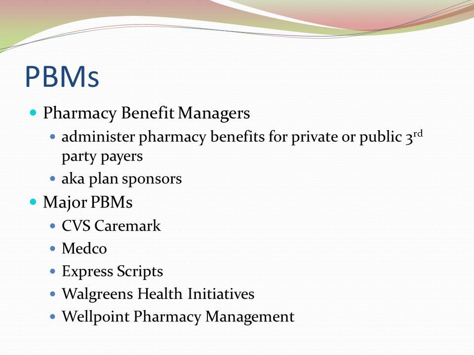 PBMs Pharmacy Benefit Managers Major PBMs