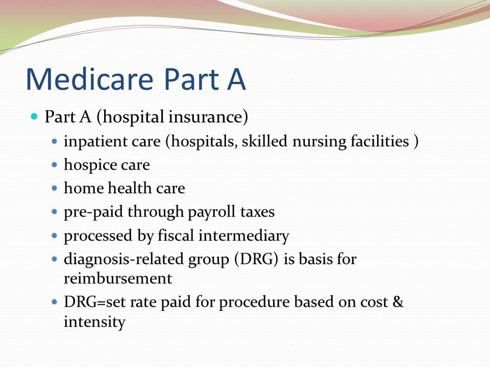 Medicare Part A Part A (hospital insurance)