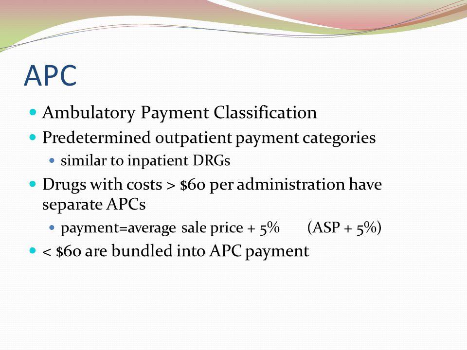 APC Ambulatory Payment Classification