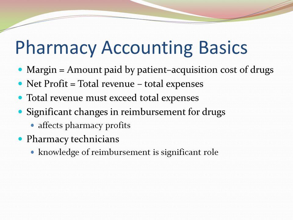 Pharmacy Accounting Basics