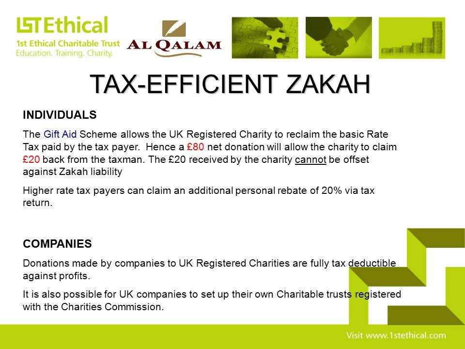 TAX-EFFICIENT ZAKAH INDIVIDUALS COMPANIES
