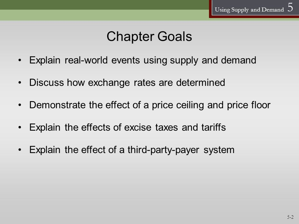 Chapter Goals Explain real-world events using supply and demand