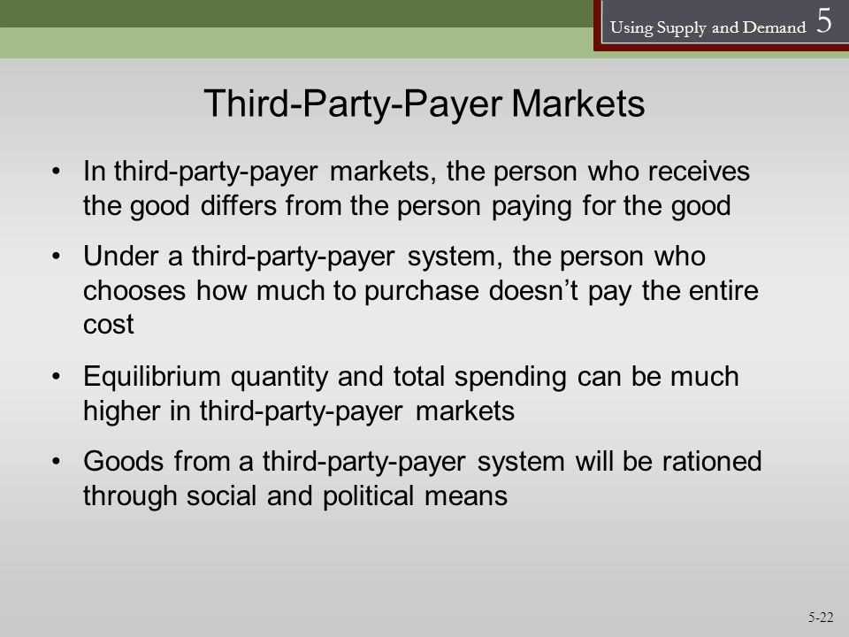 Third-Party-Payer Markets